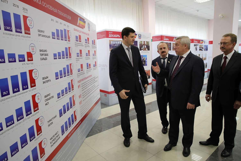 Донская экономика выбирает экспорт, туризм, инвестиции и…