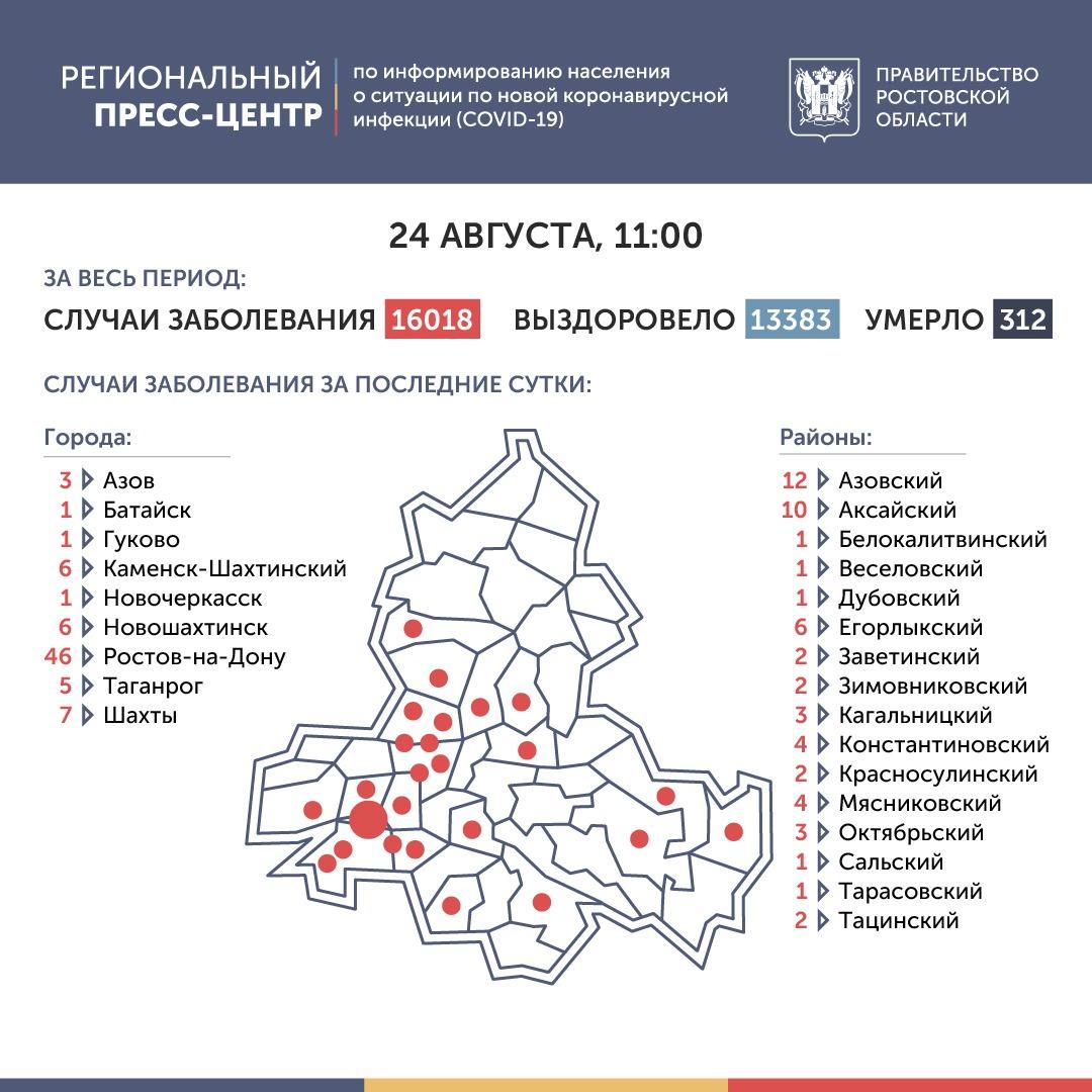 В Егорлыкском районе – 6 заболевших COVID-19