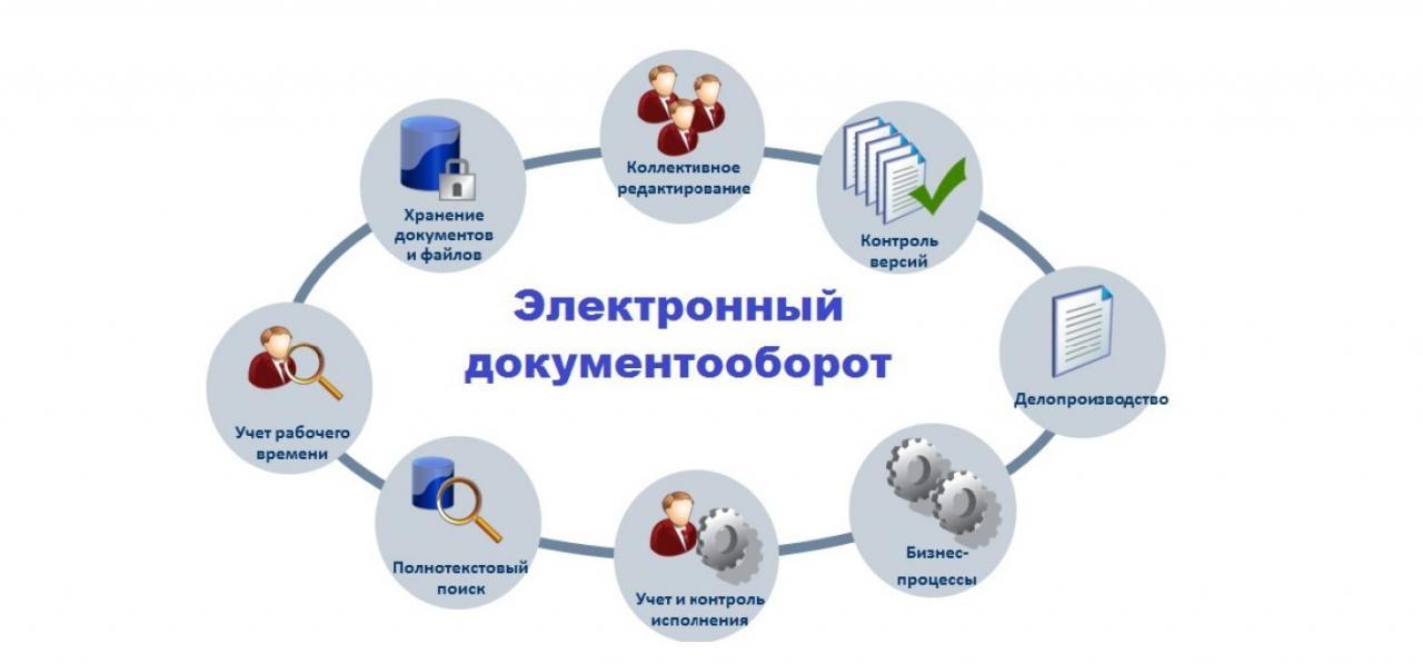 На Дону растет число пользователей системы электронного документооборота